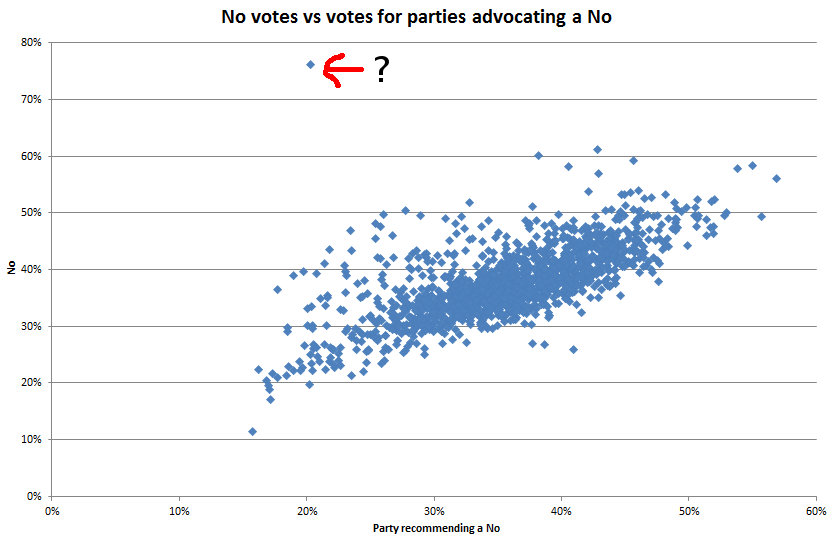 Each point represents a local polling station.